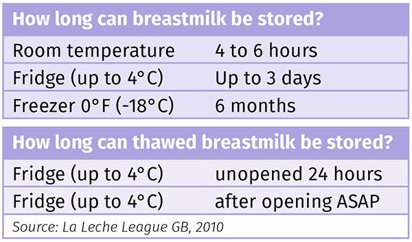 Milk_storage_times_table